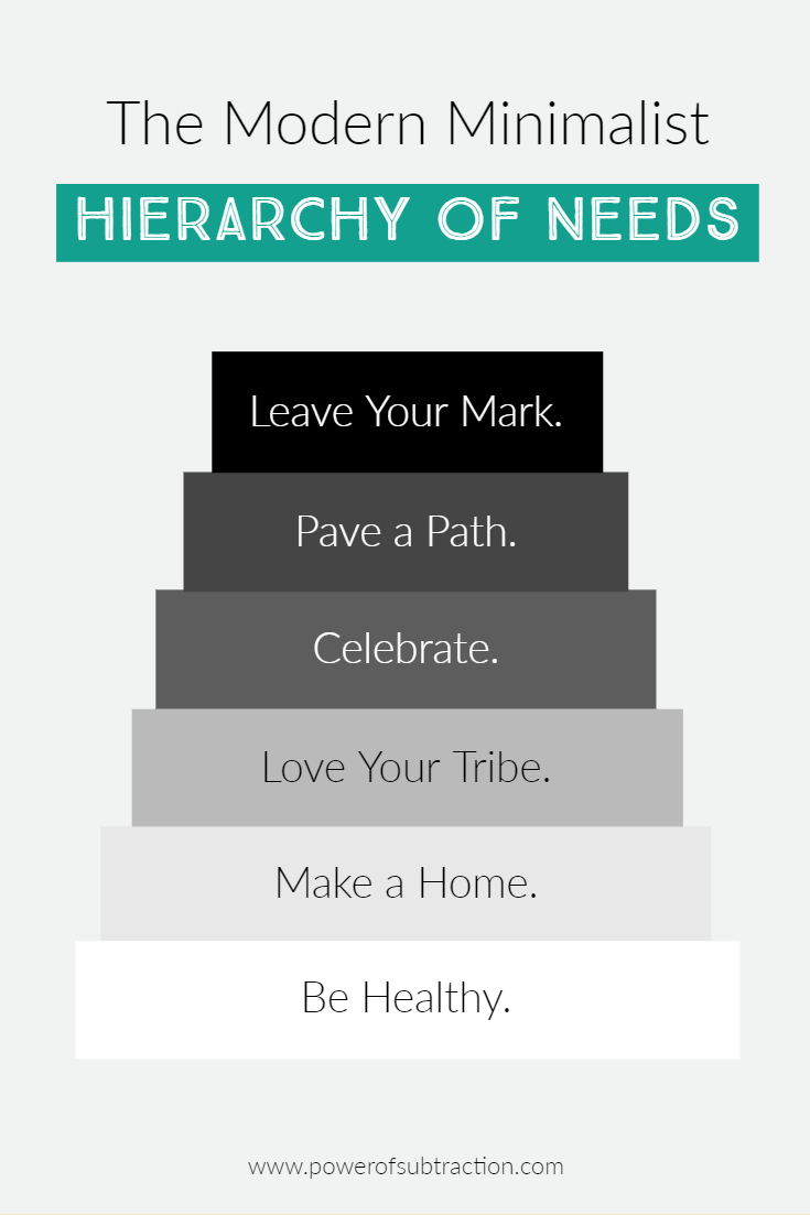 TMM Heirarchy of Needs